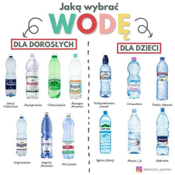 Jaka woda dla dzieci i dorosłych