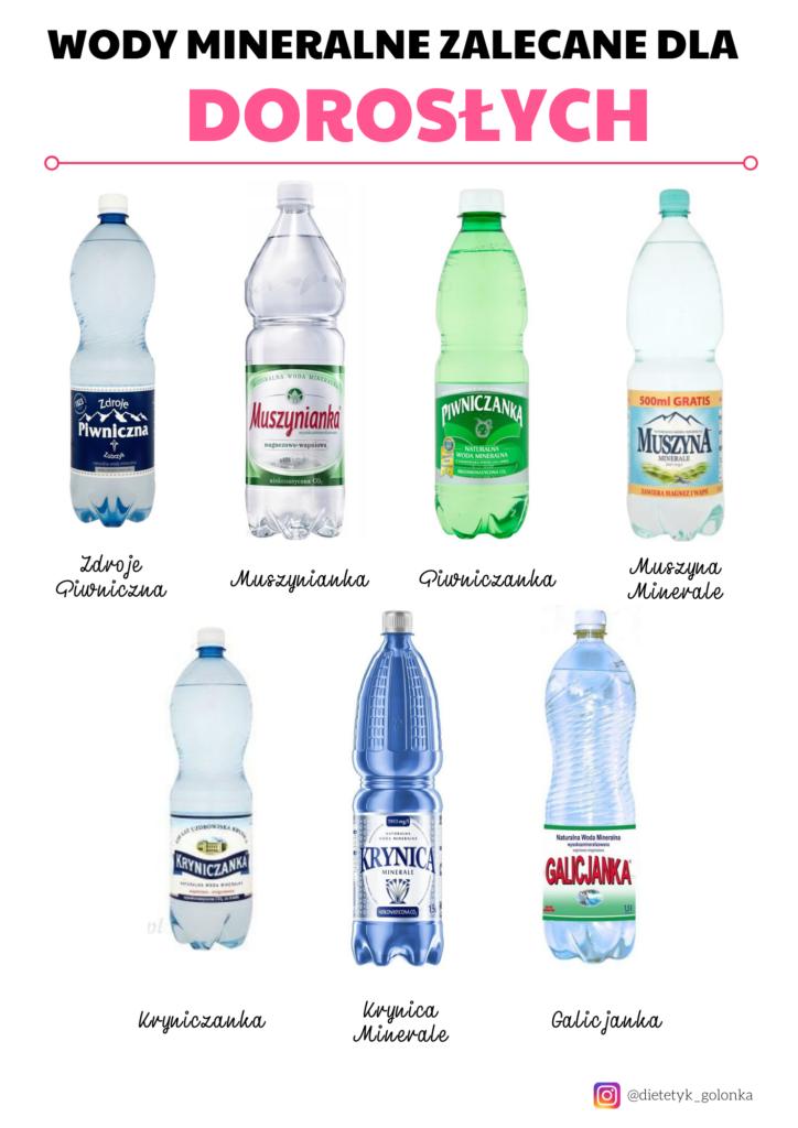 Woda dla dorosłych